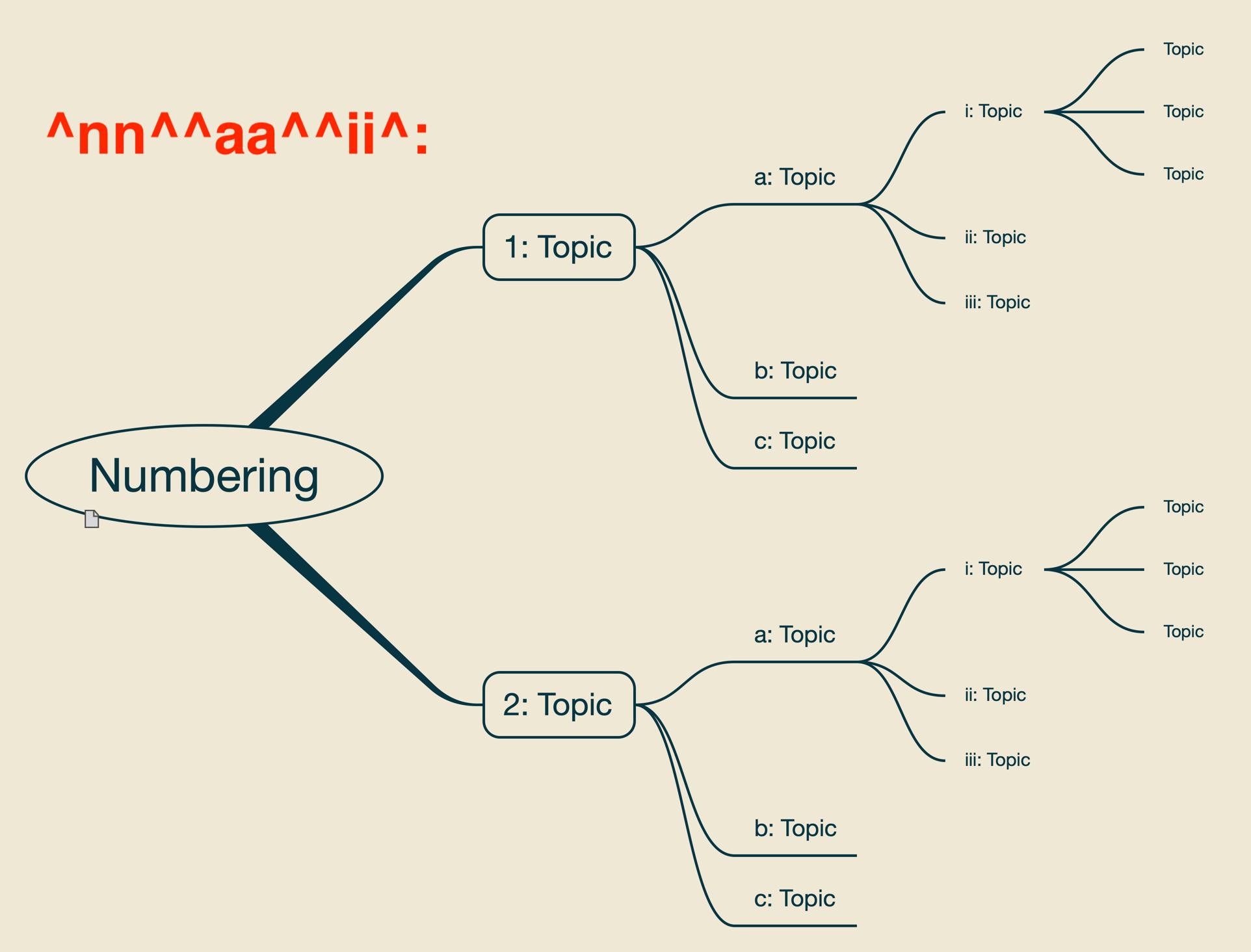 numbering-eg2.png