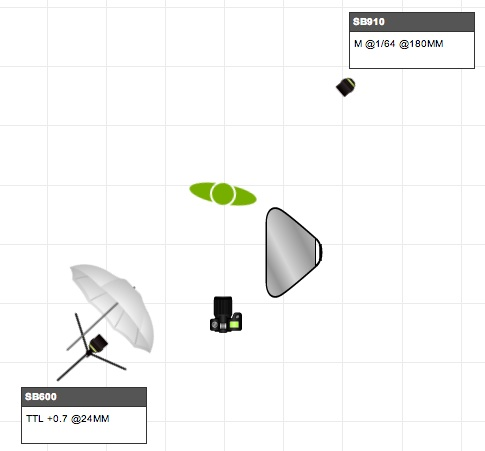 LightSchema.jpg