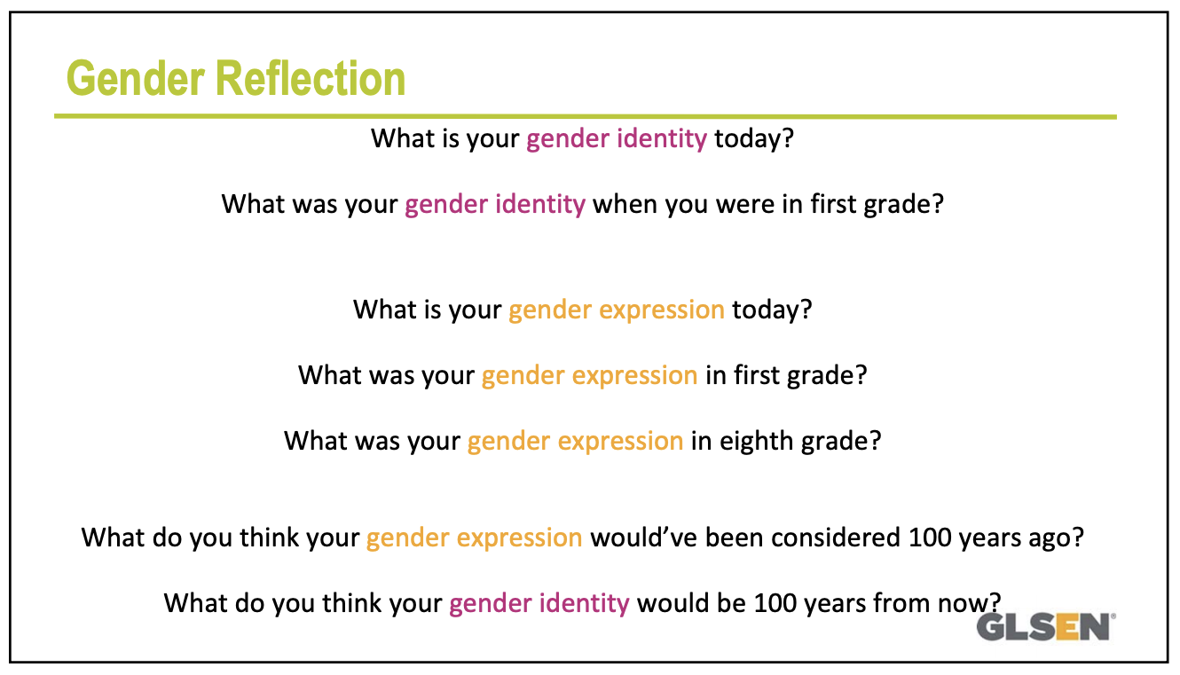 ASCD's slide asking participants to reflect on these questions.