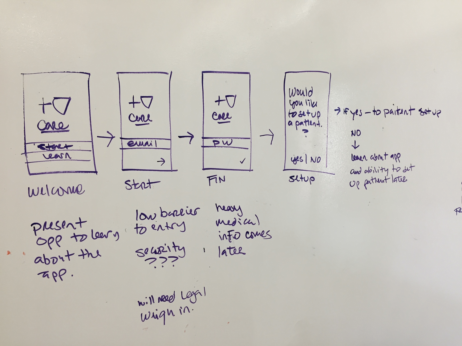 pic_bcbs_ux.whitboard4.png
