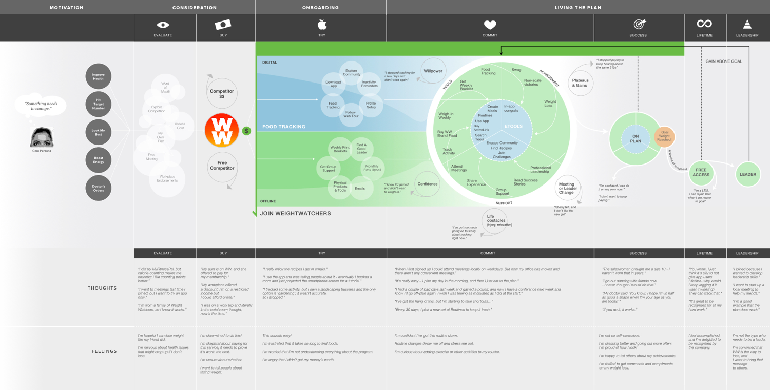 pic_ww_customer journey.001.png