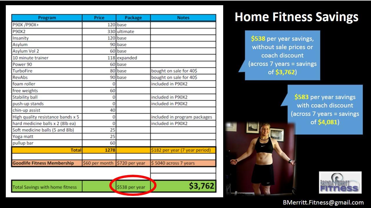 Financial savings for home fitness 2.jpg