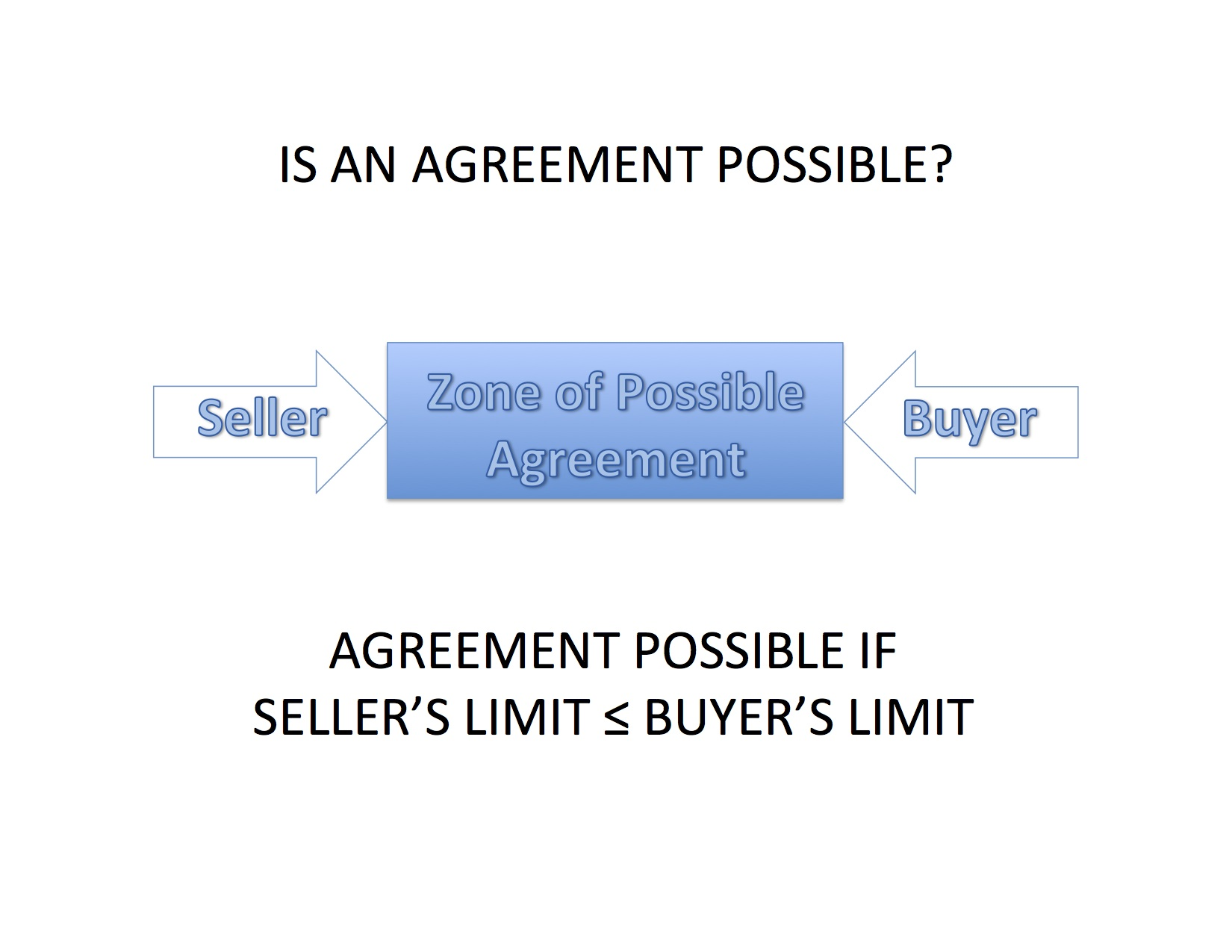 Stock Option Counsel Negotiation Slide #1.jpg