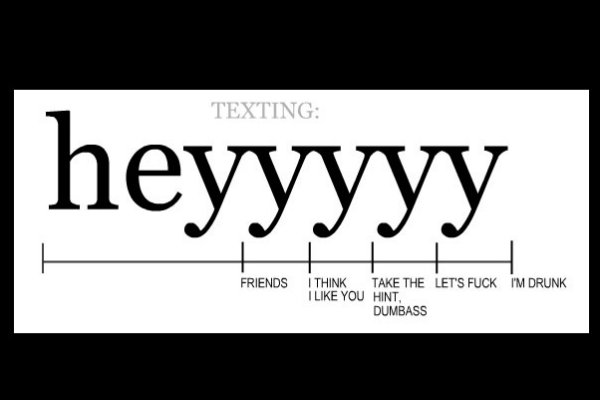 Texting. Translated.