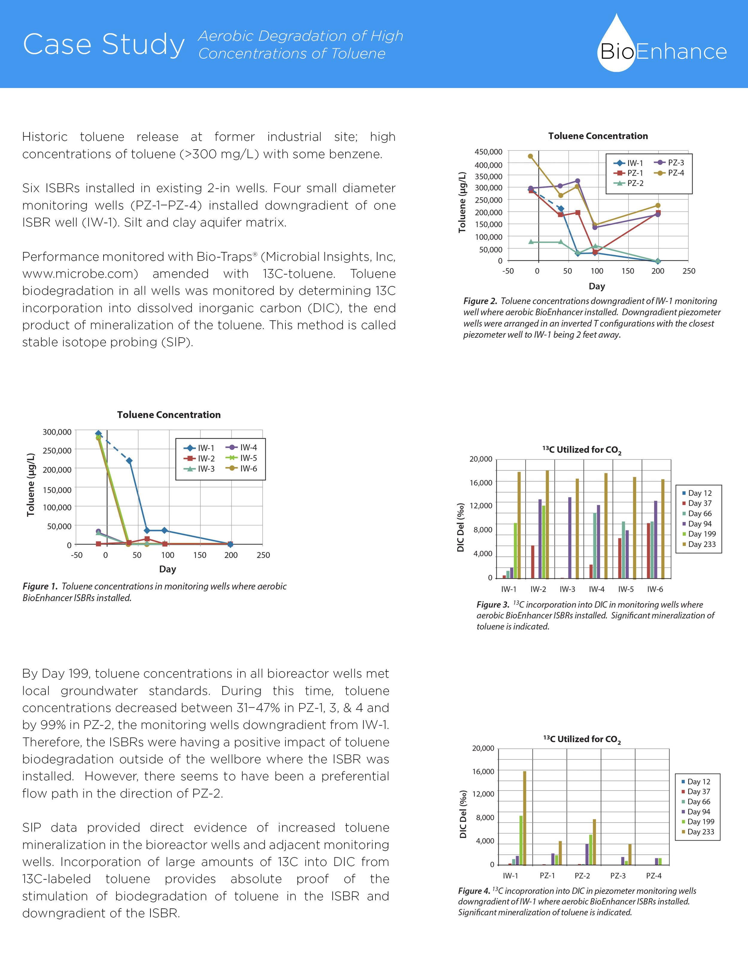 Aerobic-Degradation-Page-2.jpg