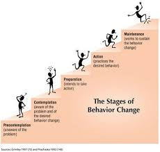stages_of_change.jpg