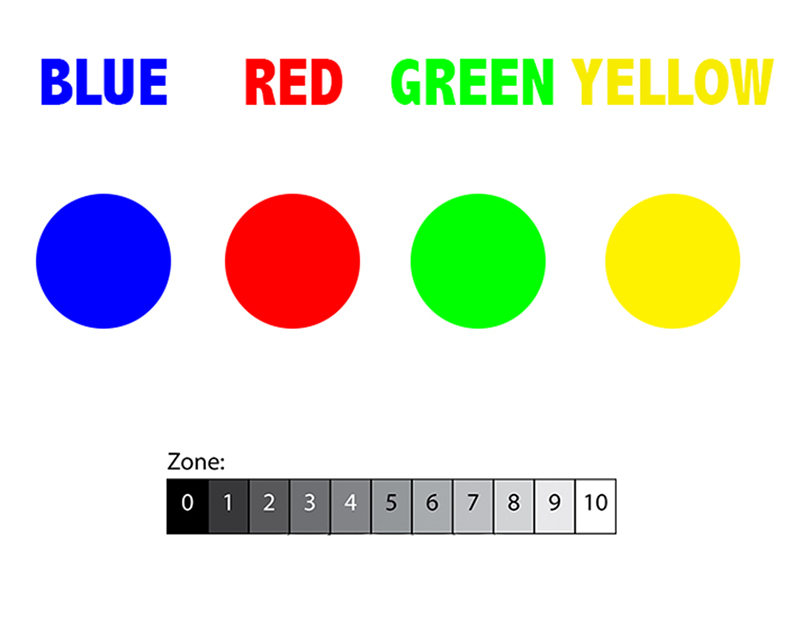 Blue Red Green Yellow and Zones - Color