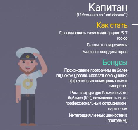 """Карьера пользователя в """"Космическом бублике"""""""