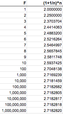e-calc-numbers.png