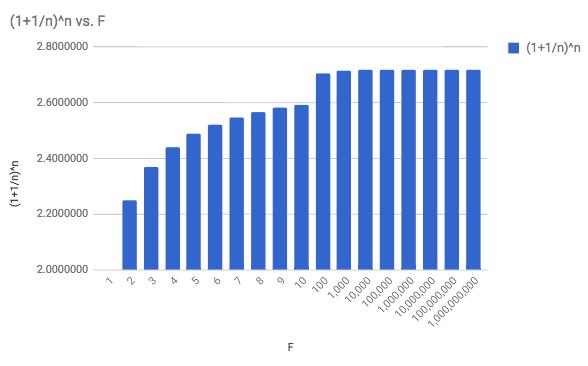e-calc-graph.png