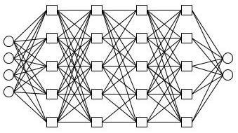 - data flows through graph nodes