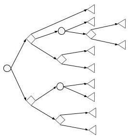 - tree branching movement through graph nodes
