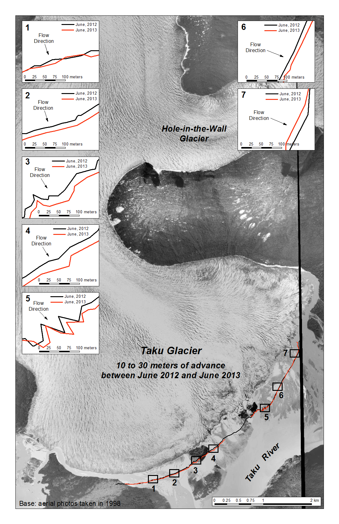 Taku Glacier Map, with details shown as insets. In all images, North is upward. Over the central portion of the glacier terminus (Insets 2 – 6), the glacier advanced 10—30 meters (35—100 feet) between the 2012 and 2013 observations. Nearer the margins (Insets 1 and 7), the advance is less pronounced. At Inset 1 near the western edge, little to no advance was seen. In the location of Inset 7, the ice margin retreated approximately 20 meters (65 feet). A new meltwater stream established itself here between 2012 and 2013; this water flow seems to have contributed to greater ice erosion.  Figure by Scott McGee