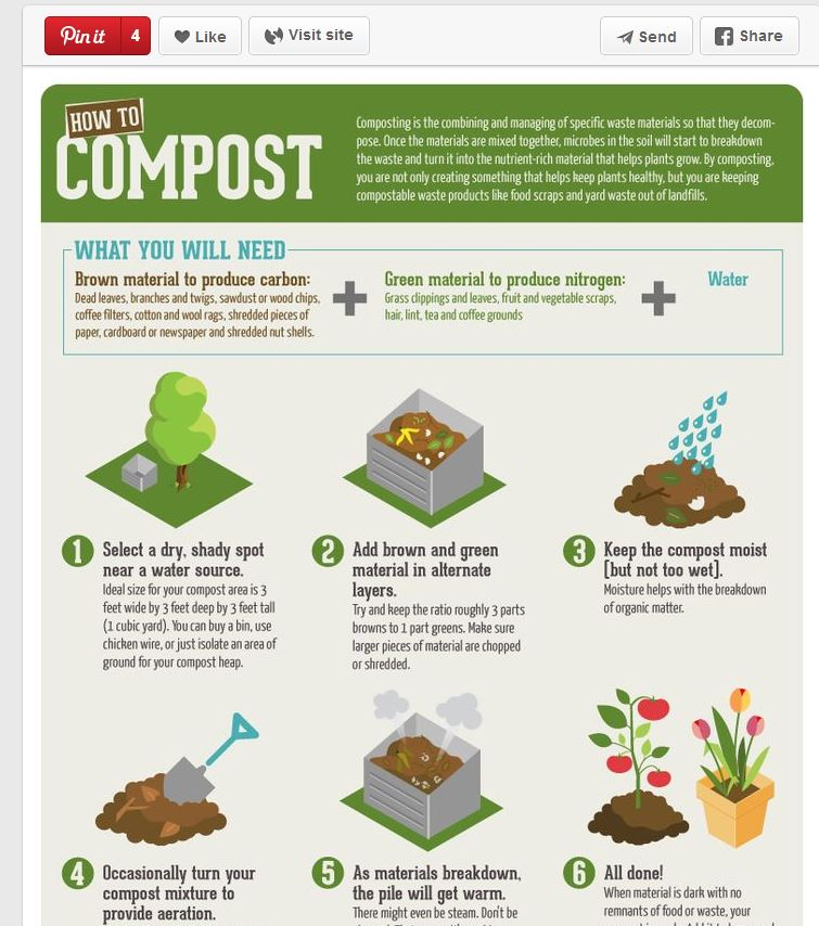 http://bit.ly/makecompost (click link to view in full)