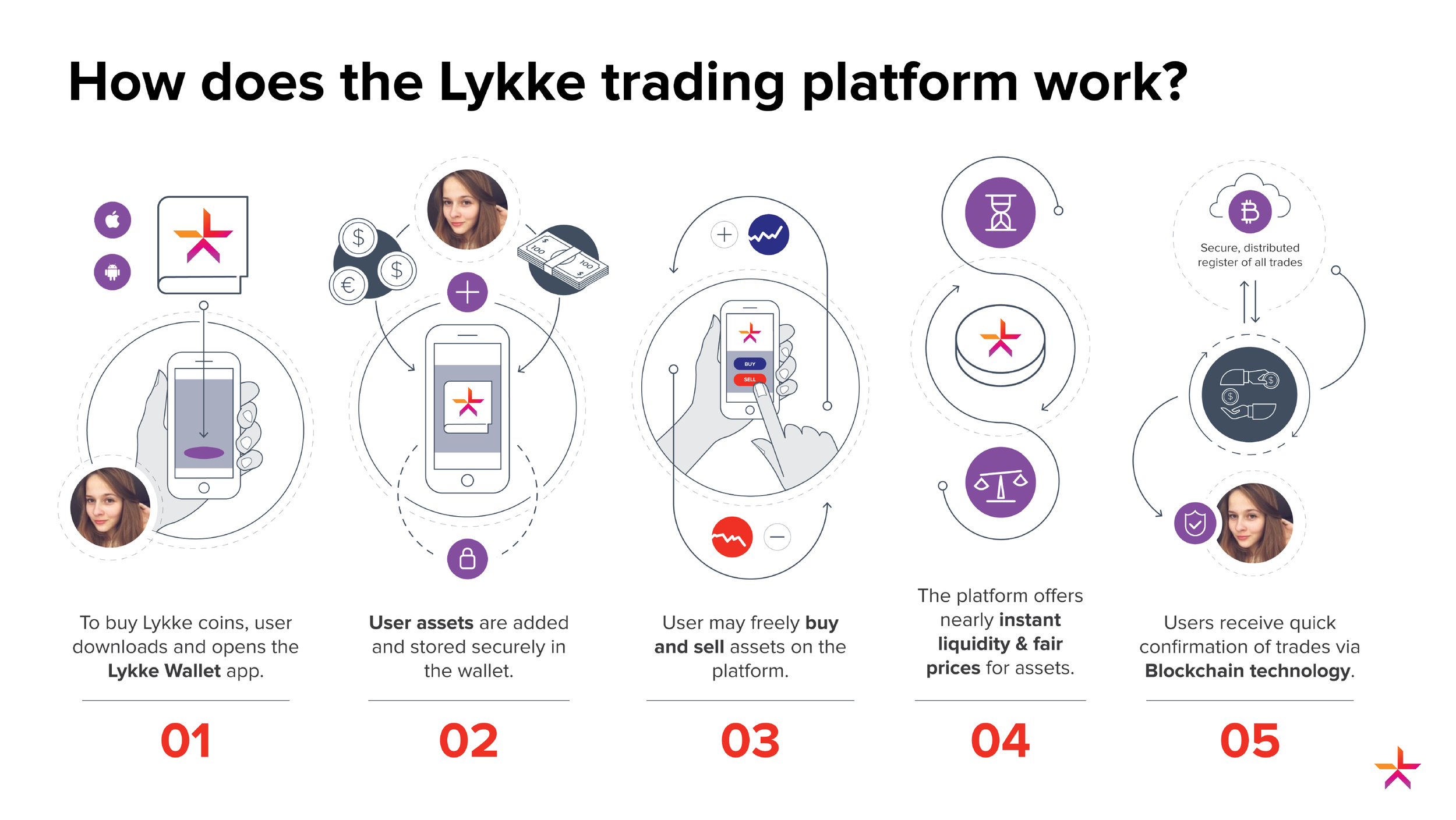 Lykke_Graphic-03_smaller.png