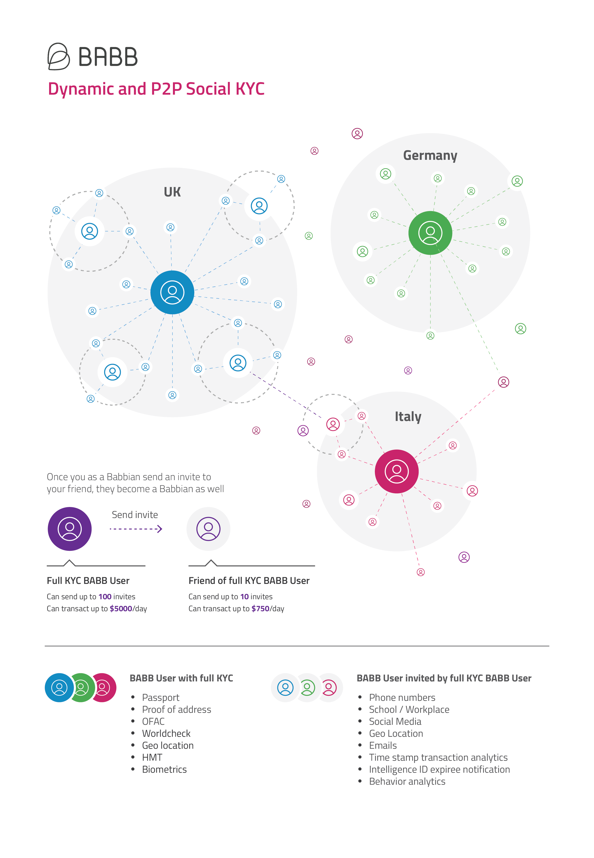 BABB_Infographics_Export-06.png