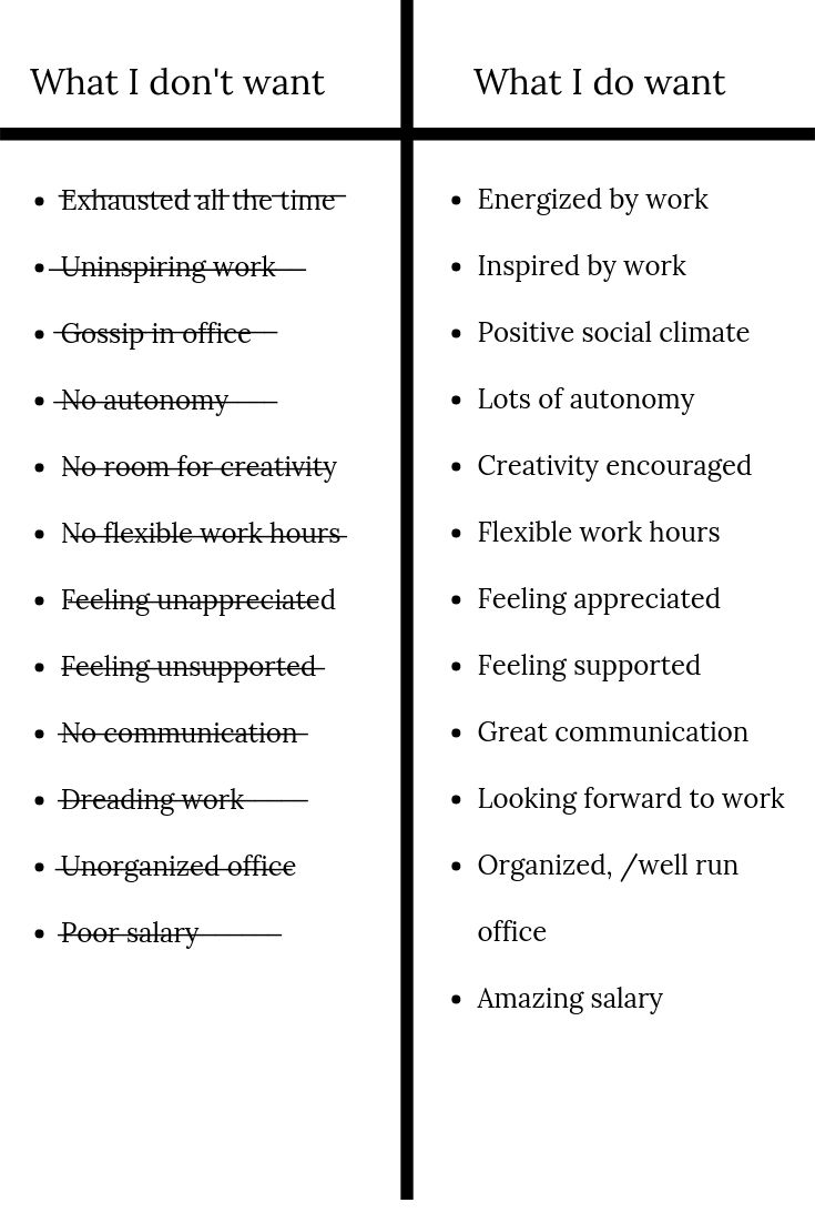 COMPLETED CONTRAST LIST FOR IDEAL JOB