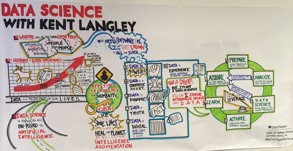 Singularity University Executive Program - Exponential Data Lecture Illustration