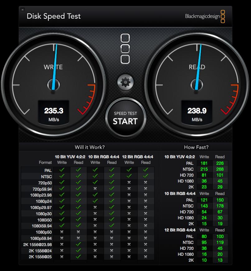 OWC RAID 5 connected via eSATA