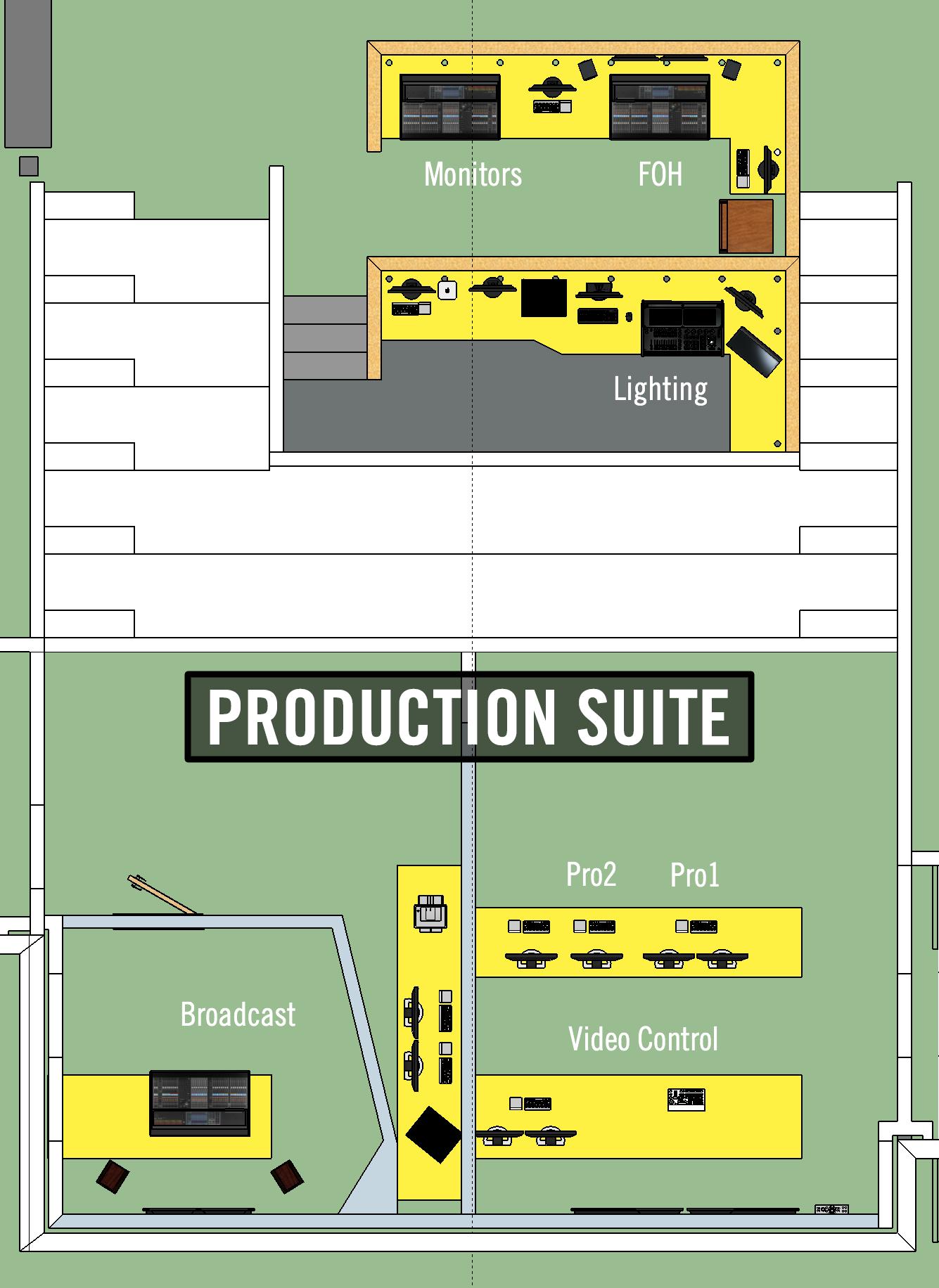 Sandals Production Layout