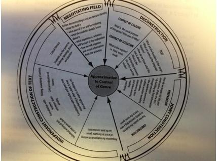 Teaching-Cycle.jpg