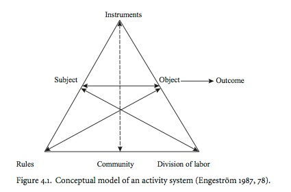 Activity-System.jpg