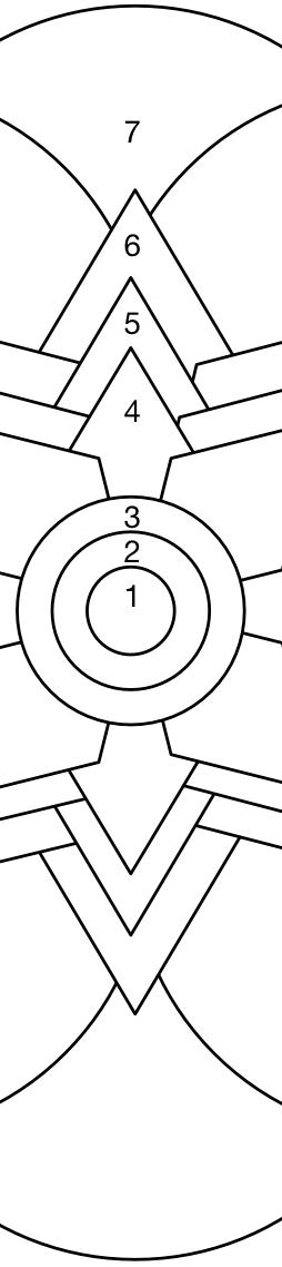 Schematics-Discourse-Levels sliver.png