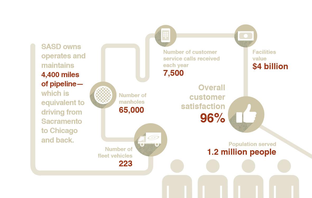 sasd-infographic2.jpg