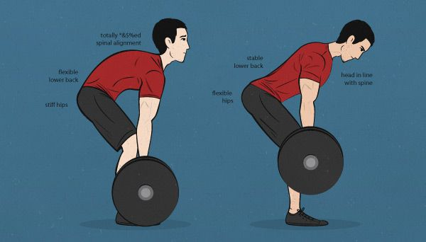 When you go too fast, you turn into the left. Your spine will be happier if you look like the right.