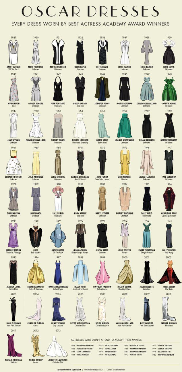 oscar dresses.jpg