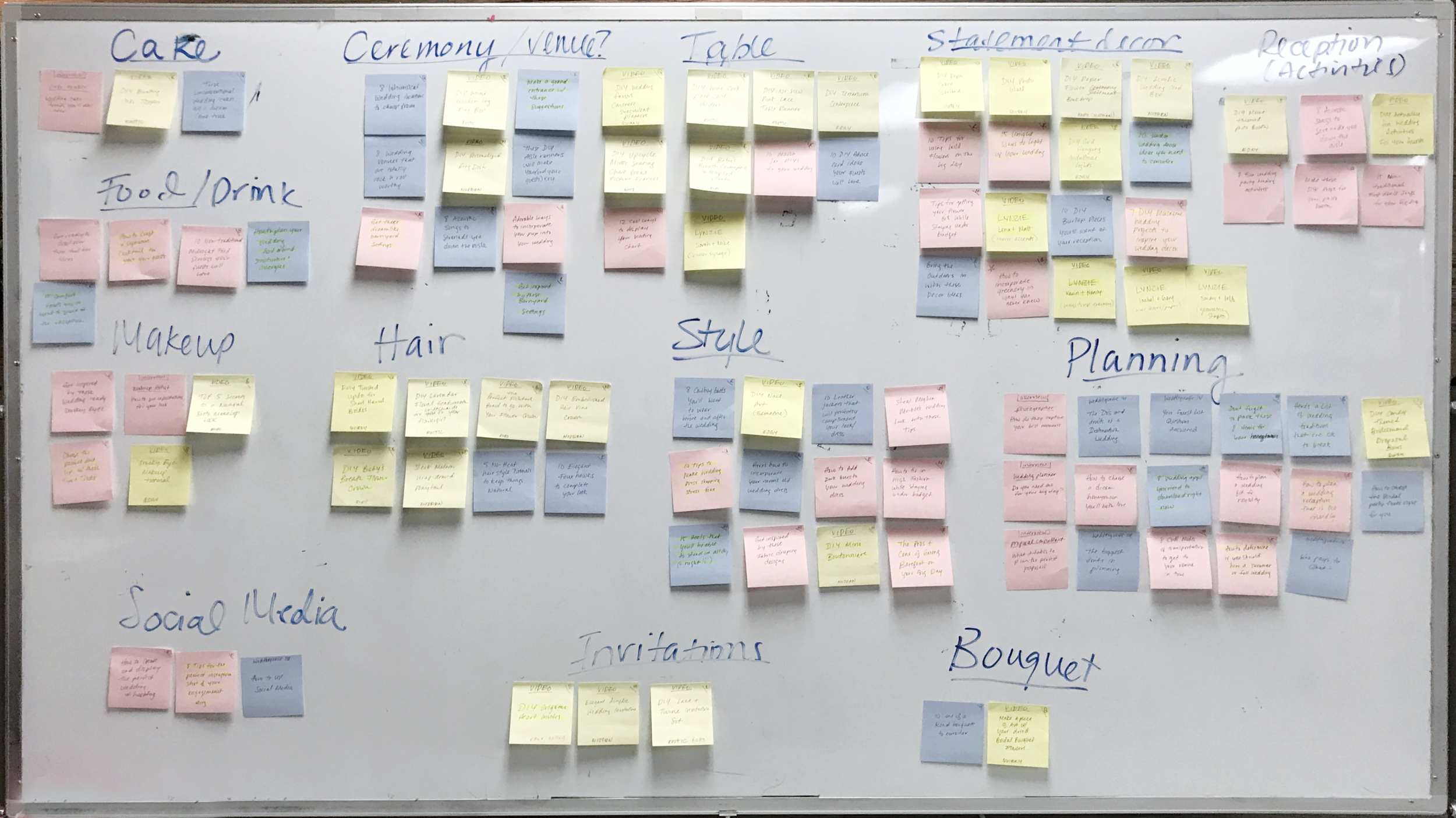 """Initial topics proved too narrow to plan content around. Ceremony and reception became the """"Main Event"""" with some articles placed under a new """"Decor"""" topic.In addition to sorting by topic, articles were color coded so we could see at a glance the breadth of various article types. (Text articles - pink, videos - yellow, and galleries - blue )"""