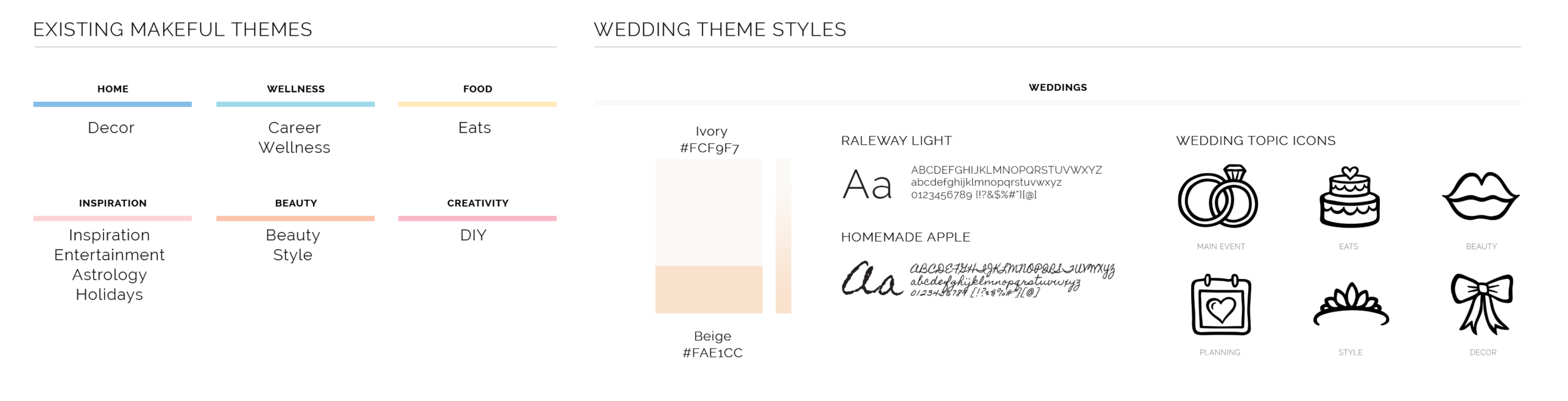 MF_weddings_themes_all.png