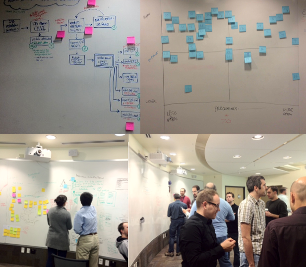 """We brought members of our development team from all over the country together for a three-day HCD exercise to clarify the approach we wanted to take, talk about the """"future user"""" we were going for, and brainstorm design solutions."""