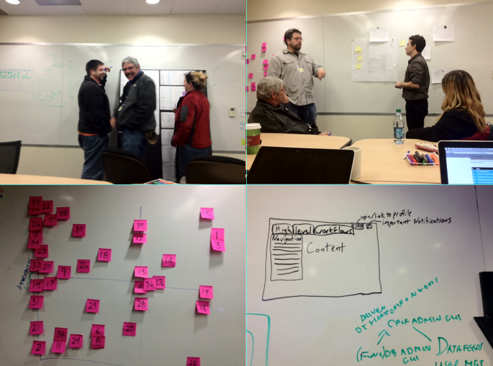 We brought in active field service engineers who were not members of our development team to repeat some of the HCD exercises we'd done with developers, and to verify and validate workflows, personas and other design artifacts.