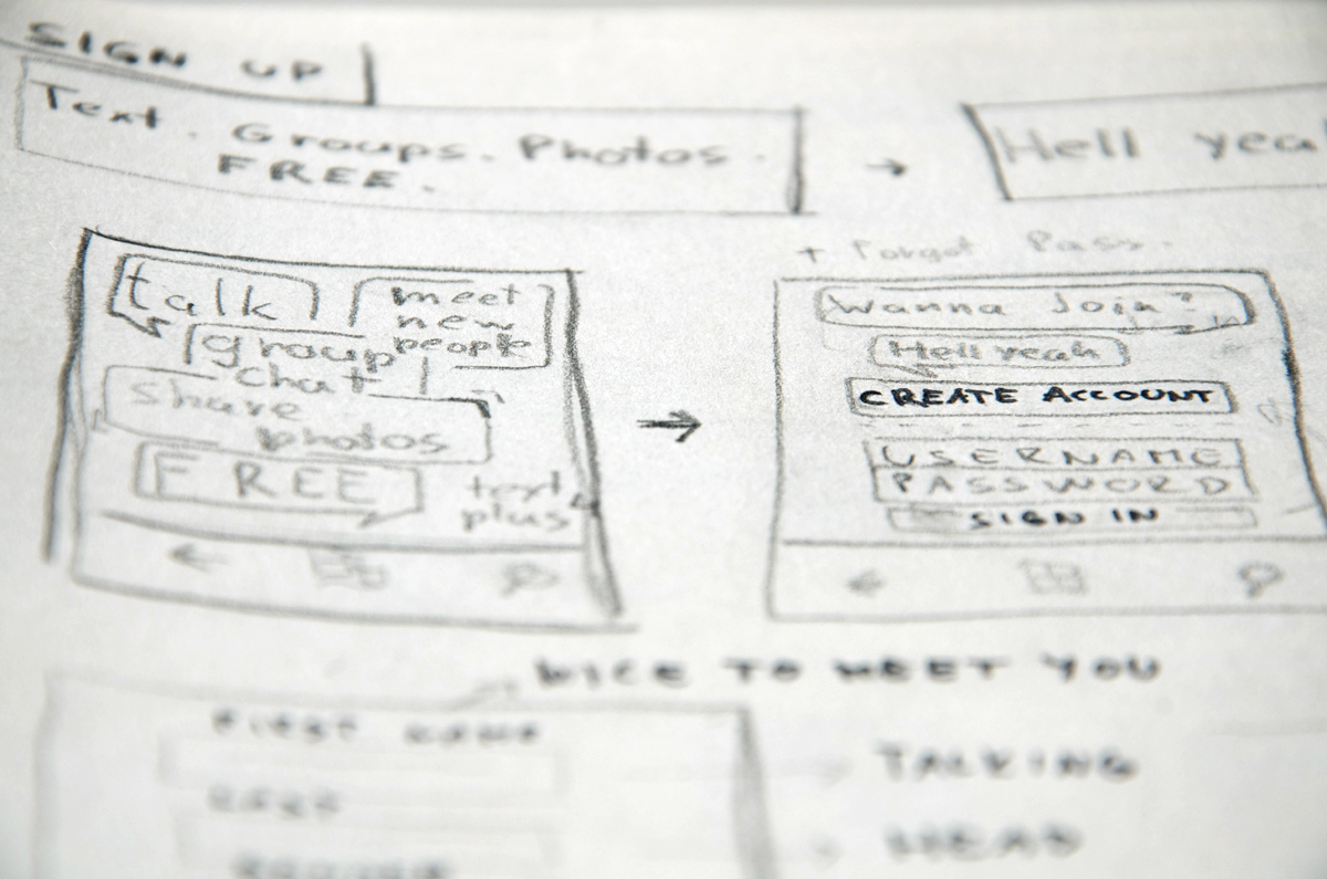 Wireframes & processes