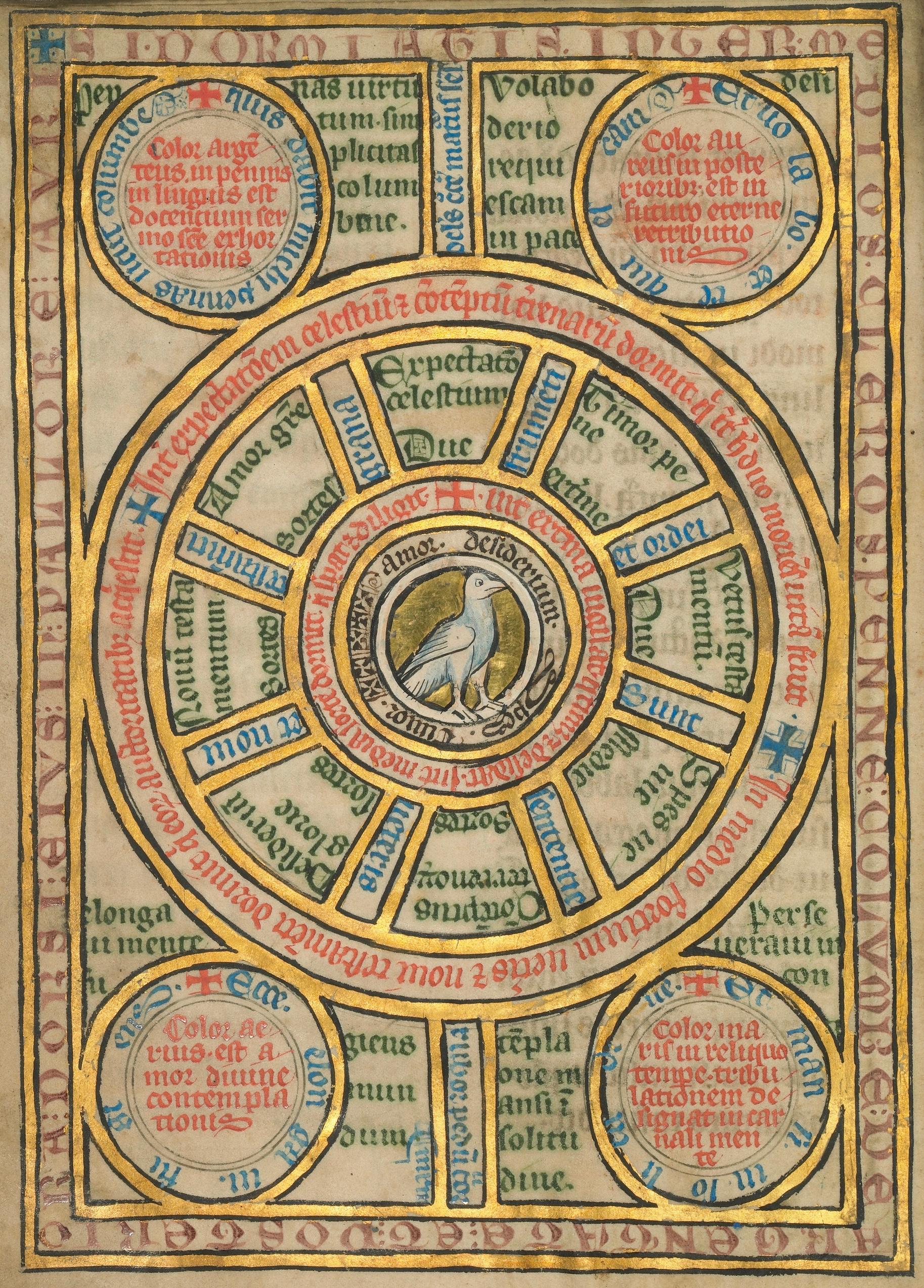 Diagrama da pomba,Ms. Ludwig XV 4 (França, último quartel do século XIII), fol. 2v. The J. Paul Getty Museum, Los Angeles.