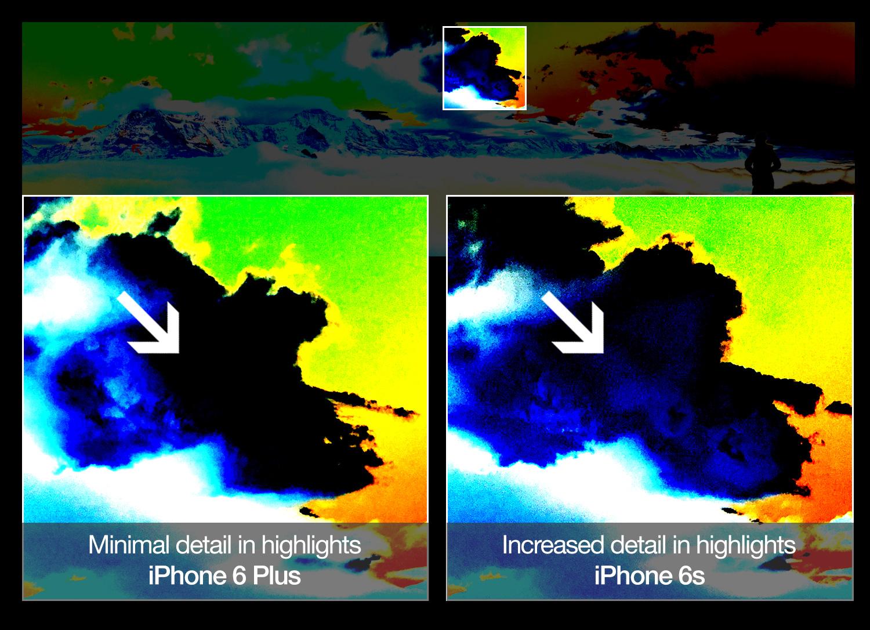 iPhone6sreviewcamera_extreme.jpg