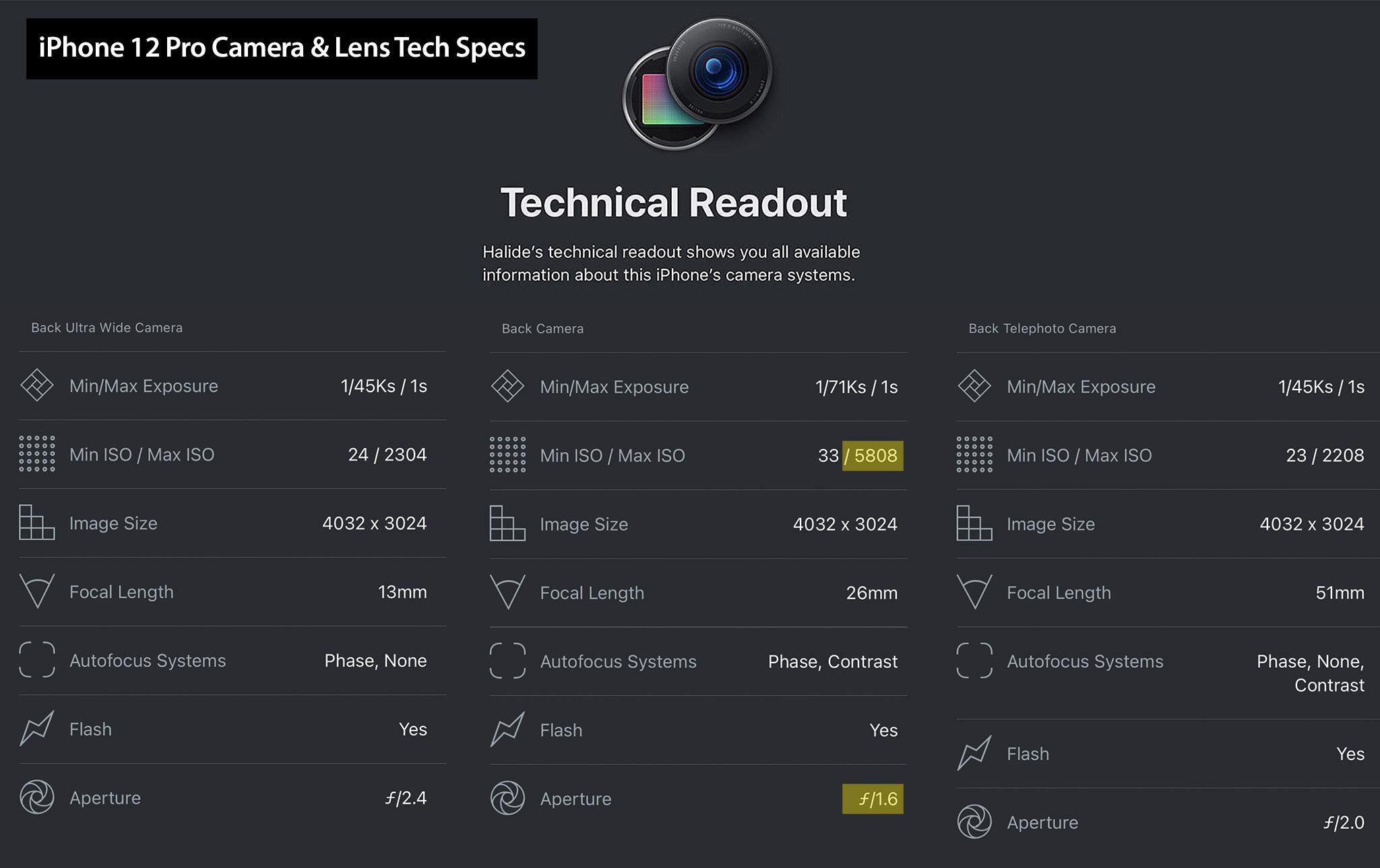 halide-technical-readout.jpg?format=2500w