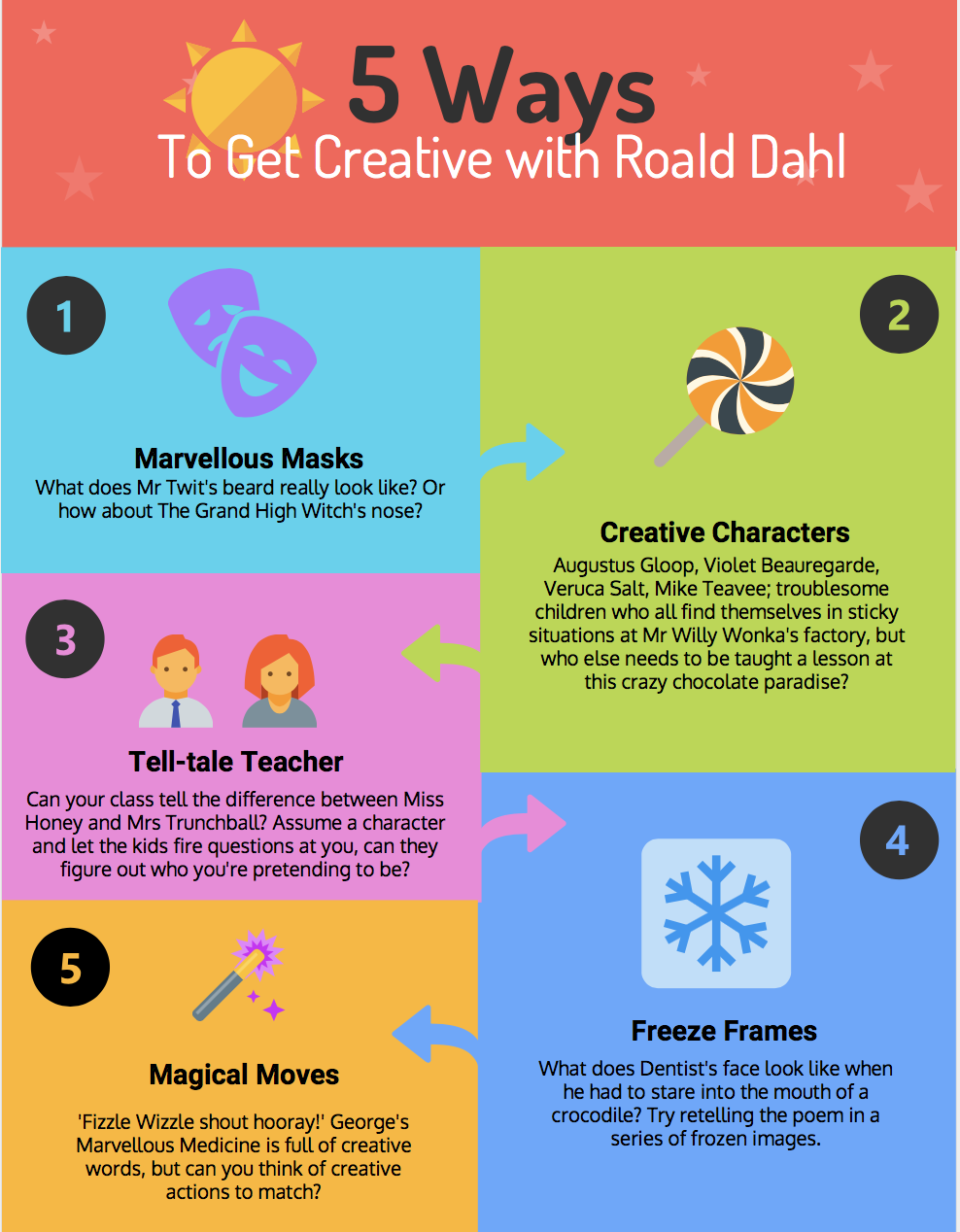 Roald Dahl Teaching Resources