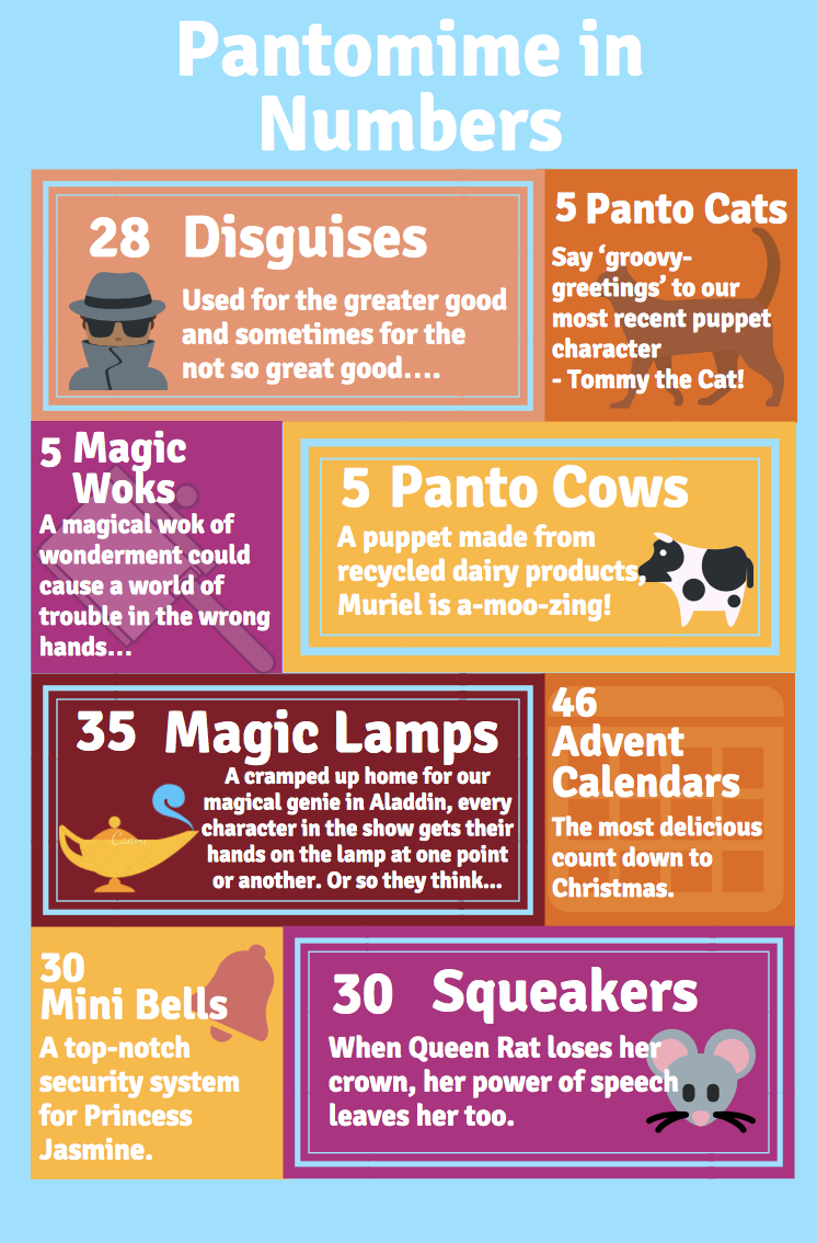 Panto in Numbers.png