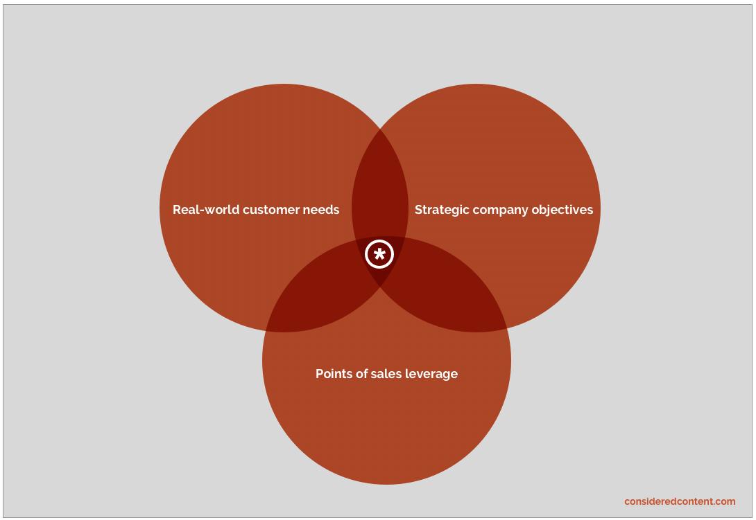 3 audiences diagram 1.jpg