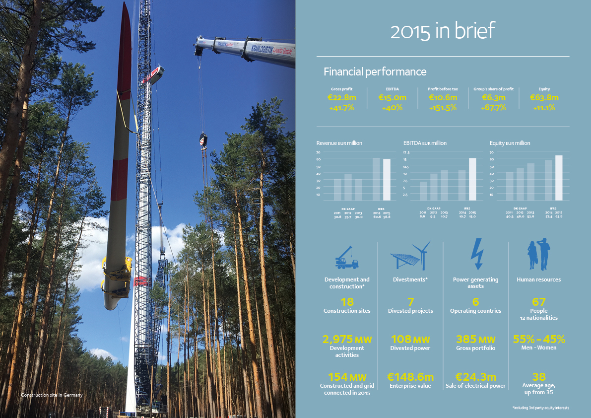 Euro Energy 20153.jpg