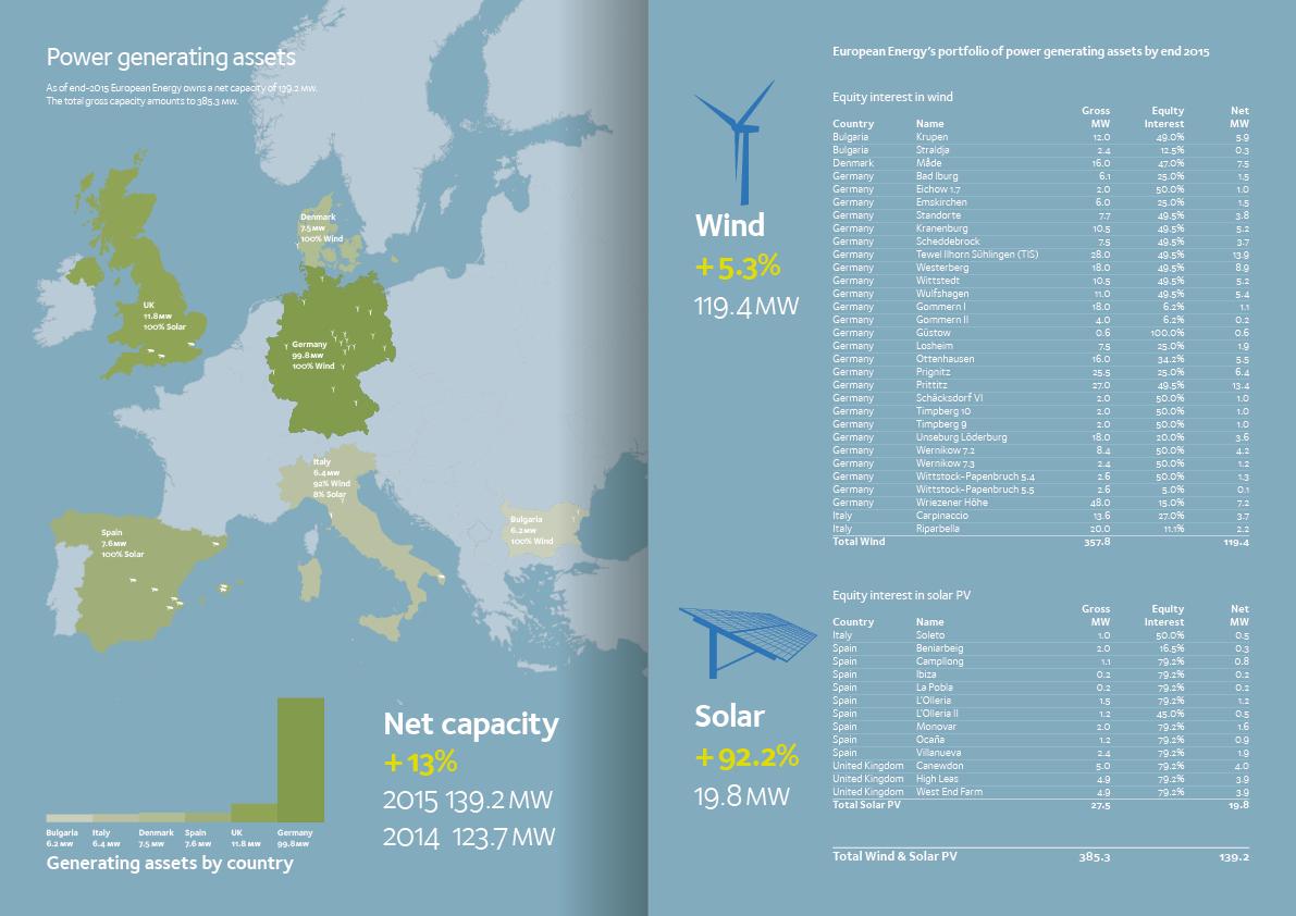 Euro Energy 201513.jpg