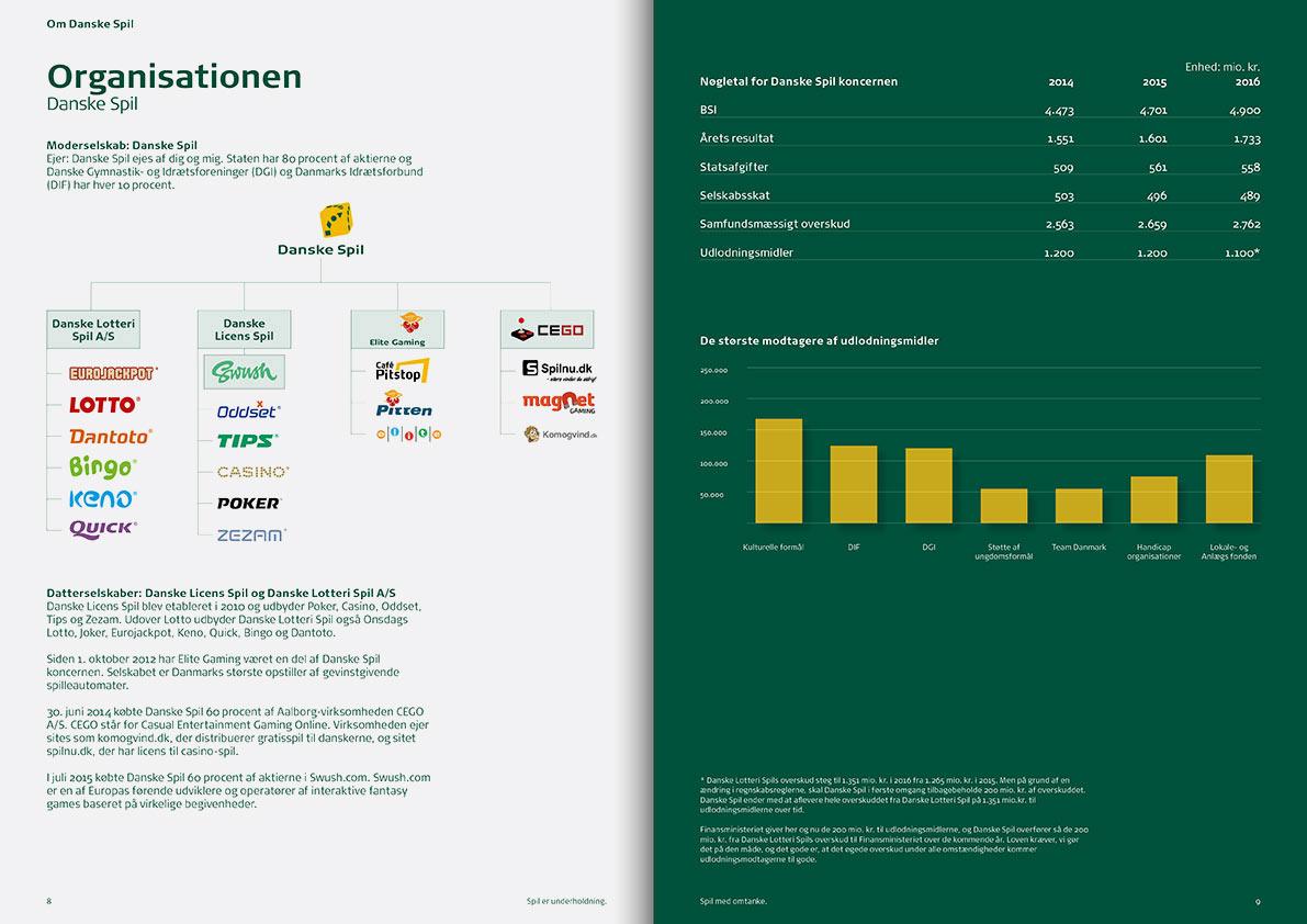 Danske-Spil-v13.9-(visual)5.jpg