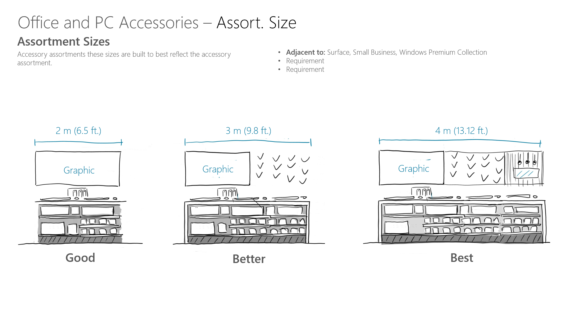 Office and PC Accessories - Assortment Sizes Concept Sketch for Style Guide