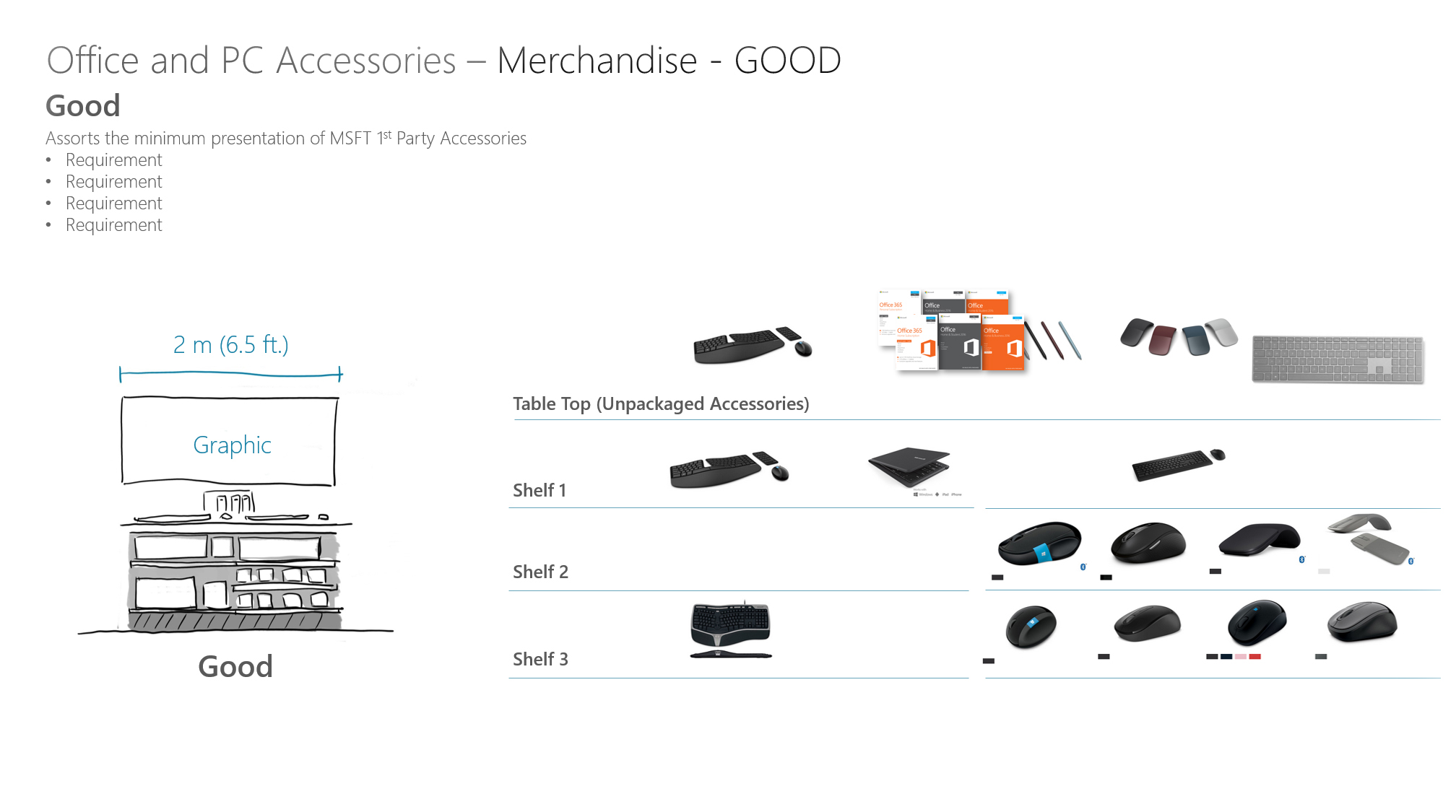 Office and PC Accessories - Attach Motion  Sketch for Style Guide