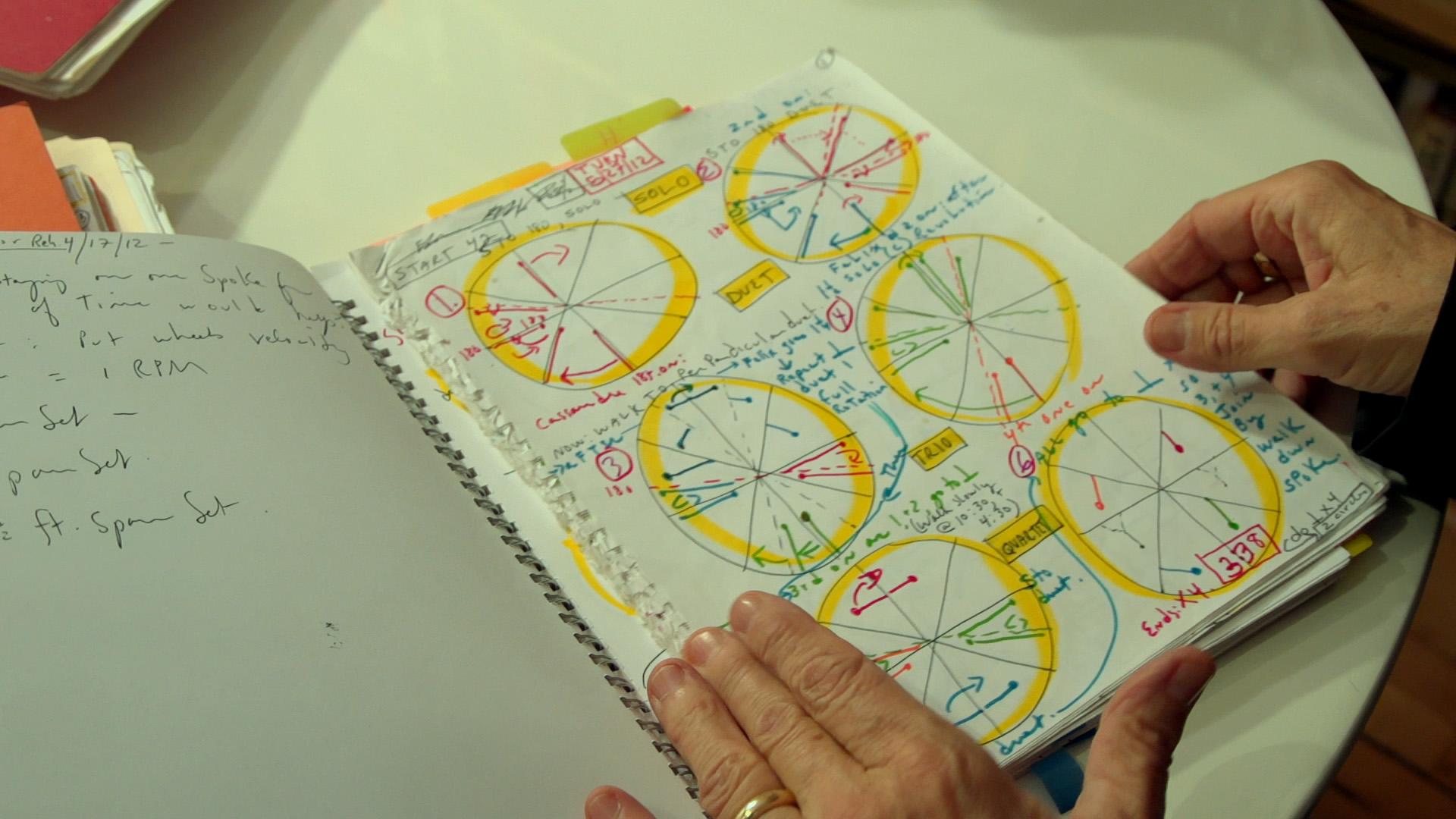 Elizabeth Streb's choreography sketchbook.