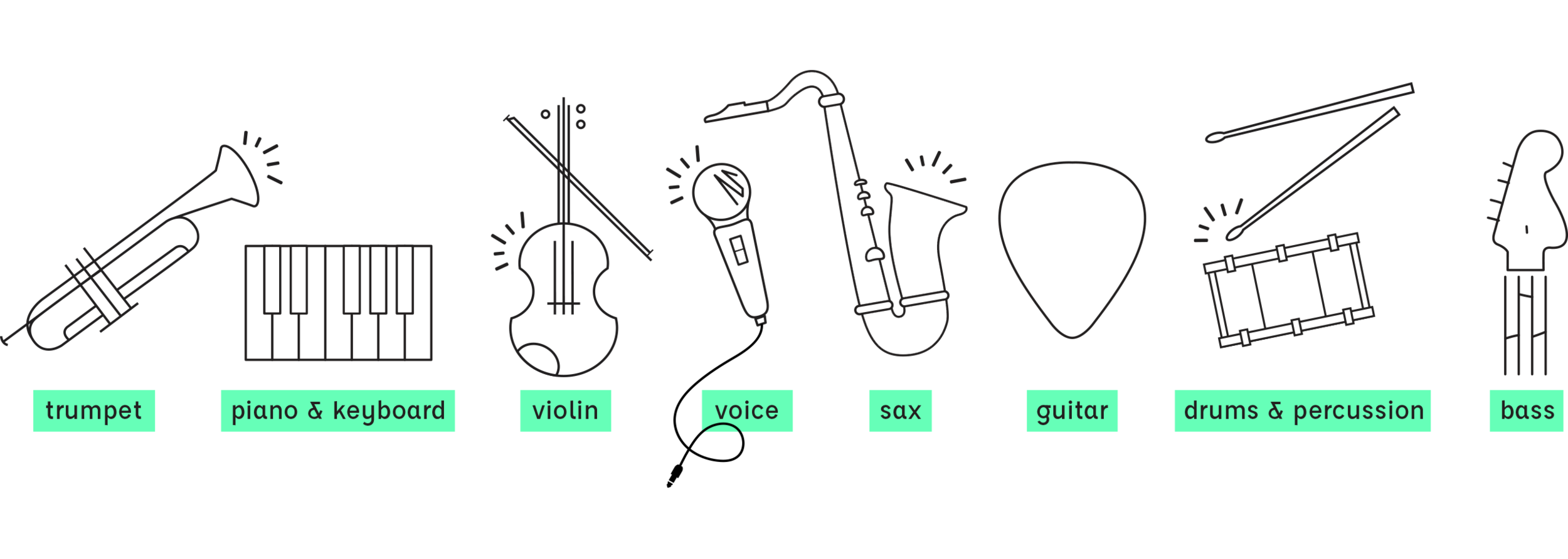 trumpet piano violin voice sax guitar drums bass.png