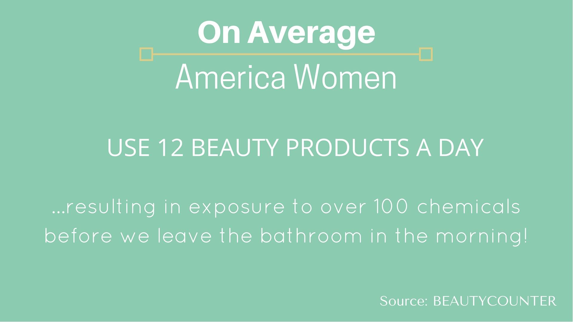 6 Beauty Slide -on average.jpg