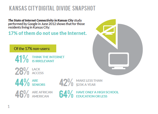 Click the image to download the full report